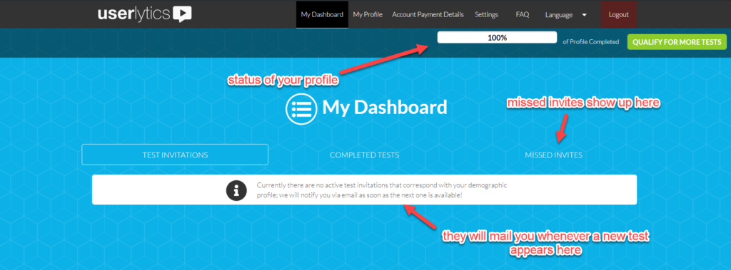 this is how the userlytics dashboard looks like