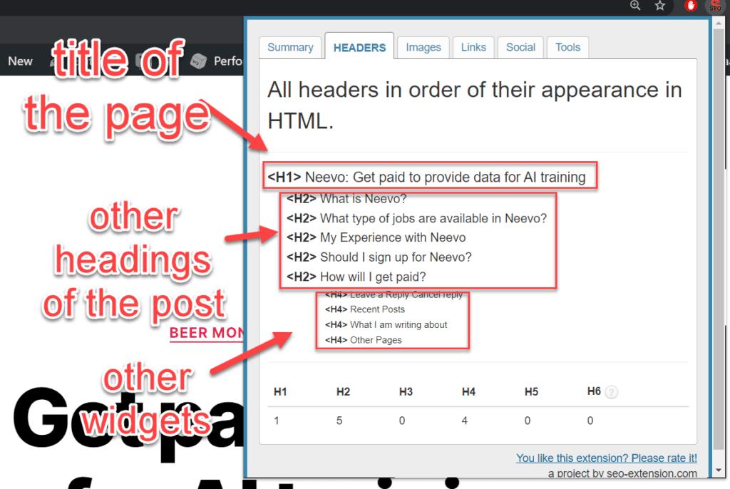 Header tags on digital bazaari