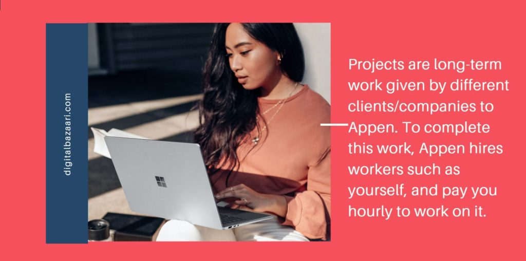 What are projects in Appen