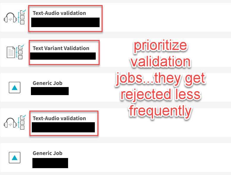 neevo tasks rejected